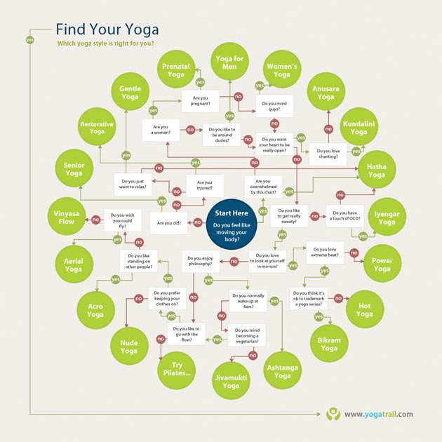 find-your-yoga