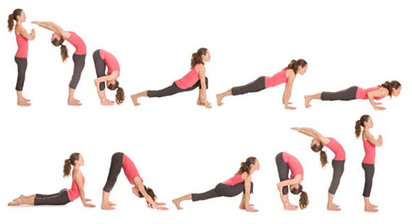 Sun-Salutation-Sequence
