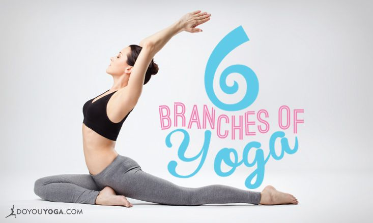 The 6 Branches of Yoga