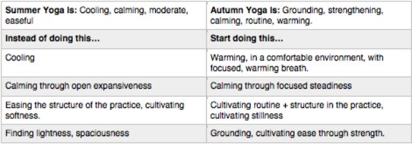 Summer Yoga to Fall Yoga 1