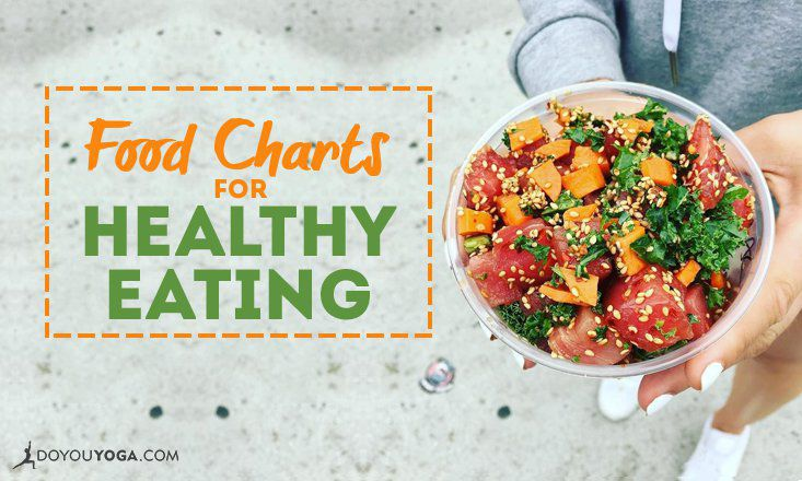 Food Charts | 14 Fun Food Charts For Healthy Eating Doyouyoga