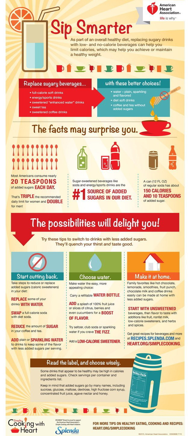 5. Sugary drinks